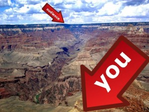Signs showing where you are in the grand canyon